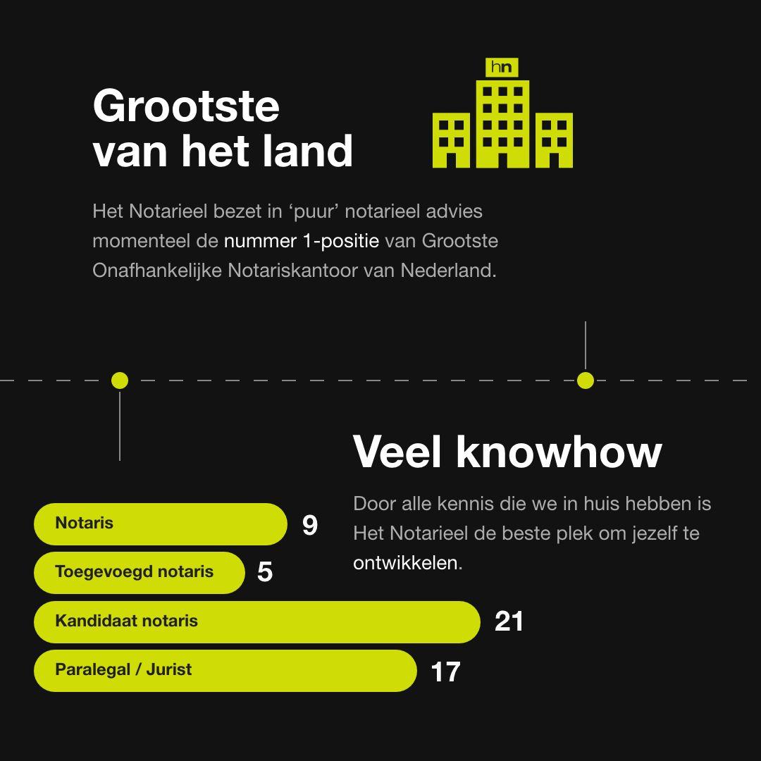 hetnotarieel_infographic_slide_03